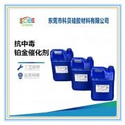 抗中毒铂金催化剂